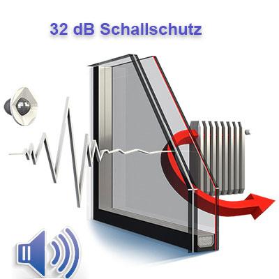 ohne Schallschutz 32 dB (Standard)