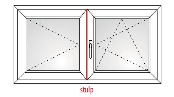 Brandneu Kunststofffenster Dreh Dreh-Kipp Stulp Aluplast IDEAL | bei steg  CF06