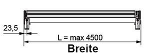 genaue Breite