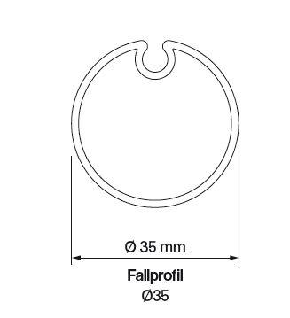 Fallprofil Typ 35