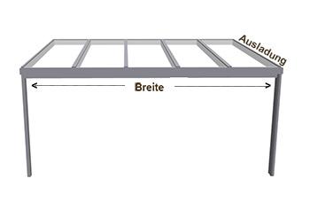 terrassen berdachung auf ma konfigurieren bei steg preiswert online kaufen. Black Bedroom Furniture Sets. Home Design Ideas